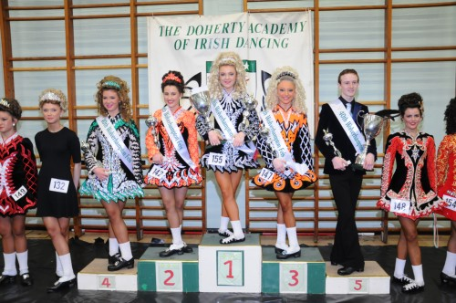 Wolverhampton Feis in Coventry