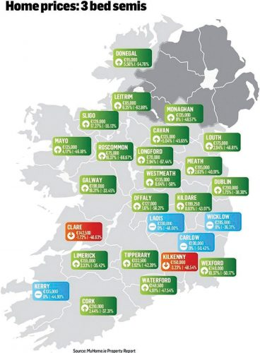 Irish Housing BOOM BUST